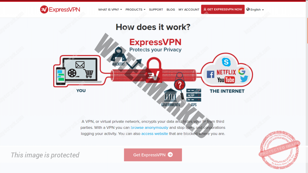 Express Vpn 10 0 92 Crack Serial Key 2021 Edition Download